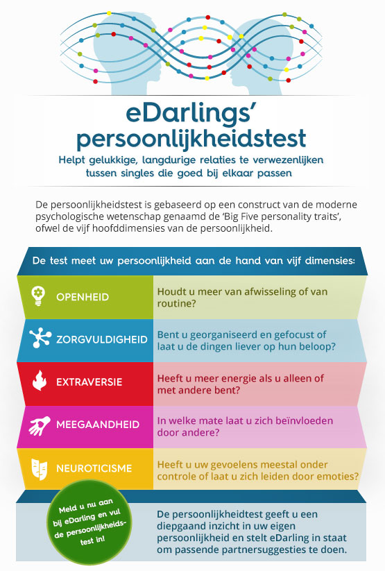 edarling review